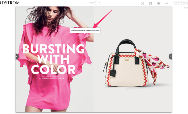 The Value of Shoppable Content